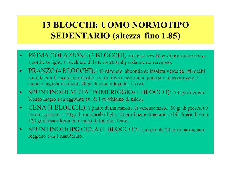 13 BLOCCHI: UOMO NORMOTIPO SEDENTARIO (altezza fino 1.85) PRIMA COLAZIONE (3 BLOCCHI): un toast con 40 gr di prosciutto cotto+ 1 sottiletta light; 1 b