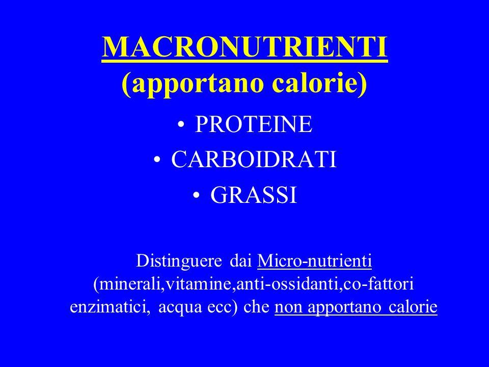 MACRONUTRIENTI (apportano calorie) PROTEINE CARBOIDRATI GRASSI Distinguere dai Micro-nutrienti (minerali,vitamine,anti-ossidanti,co-fattori enzimatici