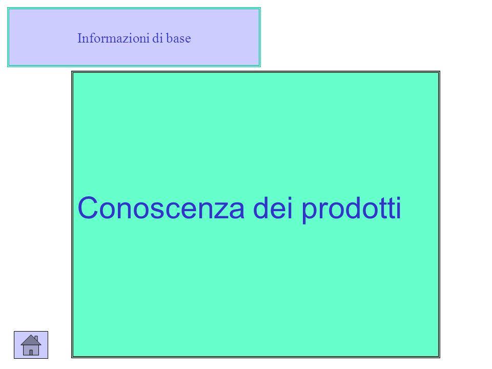 Informazioni di base Conoscenza dei prodotti