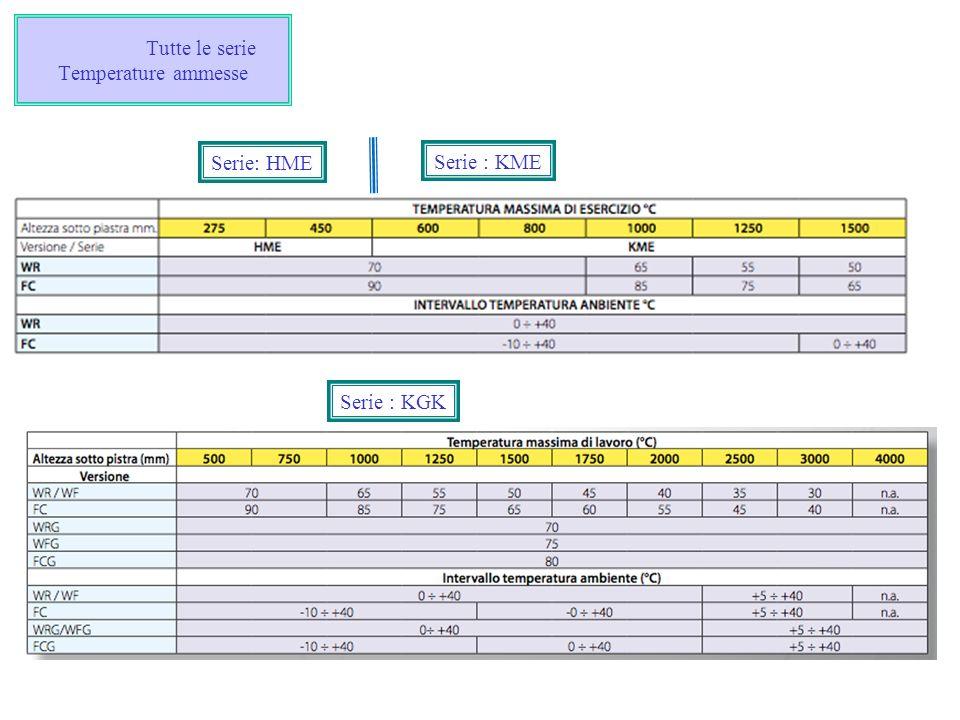 Tutte le serie Temperature ammesse Serie : KME Serie: HME Serie : KGK