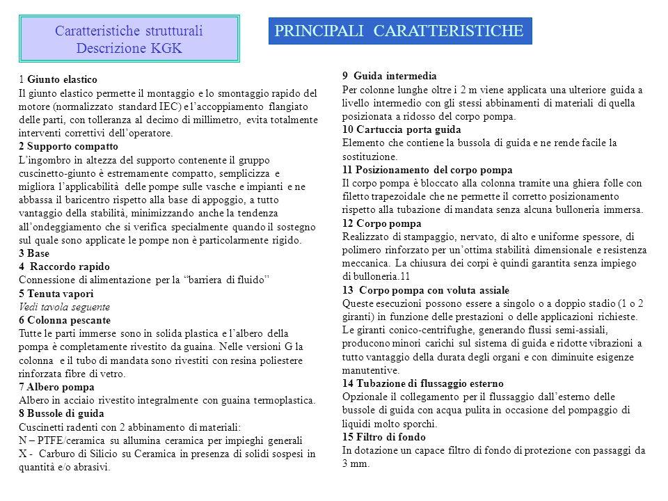 Caratteristiche strutturali Descrizione KGK PRINCIPALI CARATTERISTICHE 1 Giunto elastico Il giunto elastico permette il montaggio e lo smontaggio rapi