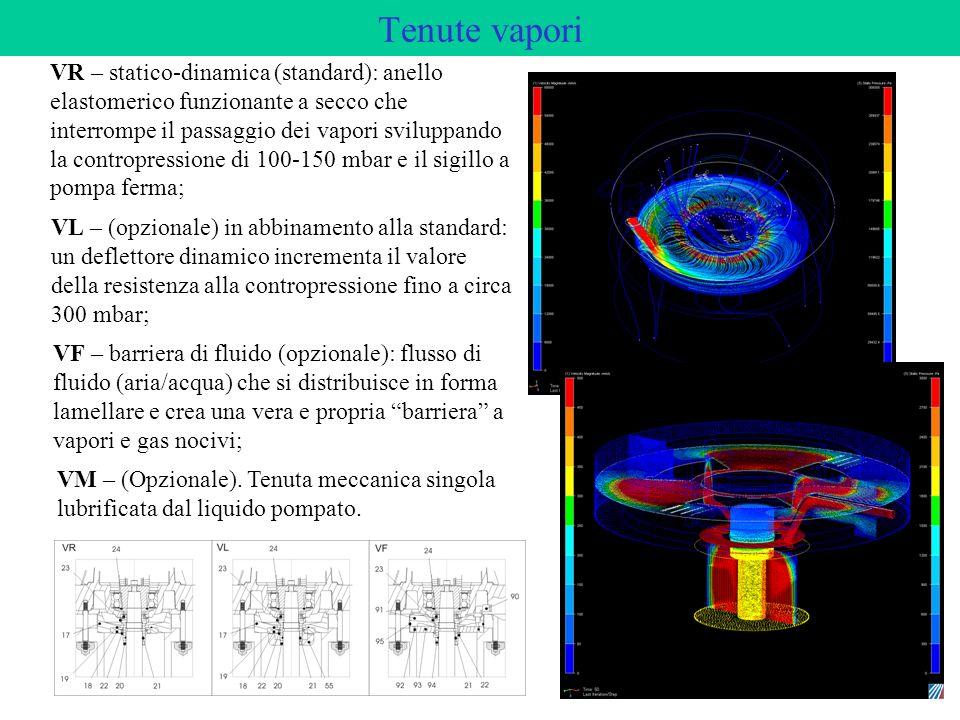 Tenute vapori VR – statico-dinamica (standard): anello elastomerico funzionante a secco che interrompe il passaggio dei vapori sviluppando la contropr