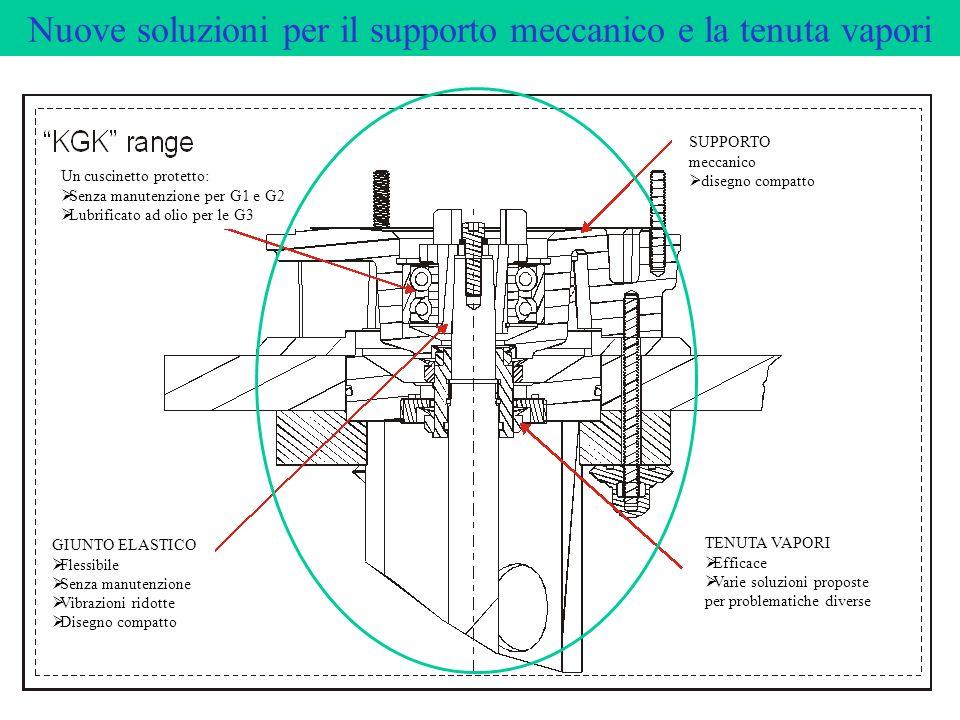 Nuove soluzioni per il supporto meccanico e la tenuta vapori Un cuscinetto protetto: Senza manutenzione per G1 e G2 Lubrificato ad olio per le G3 SUPP