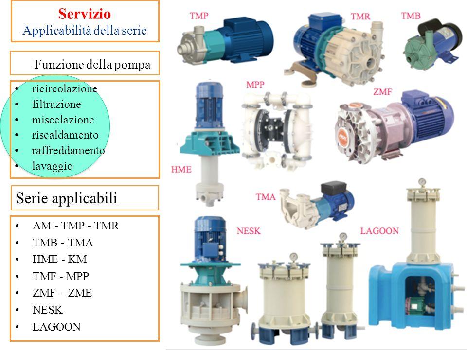 Servizio Applicabilità della serie AM - TMP - TMR TMB - TMA HME - KM TMF - MPP ZMF – ZME NESK LAGOON ricircolazione filtrazione miscelazione riscaldam