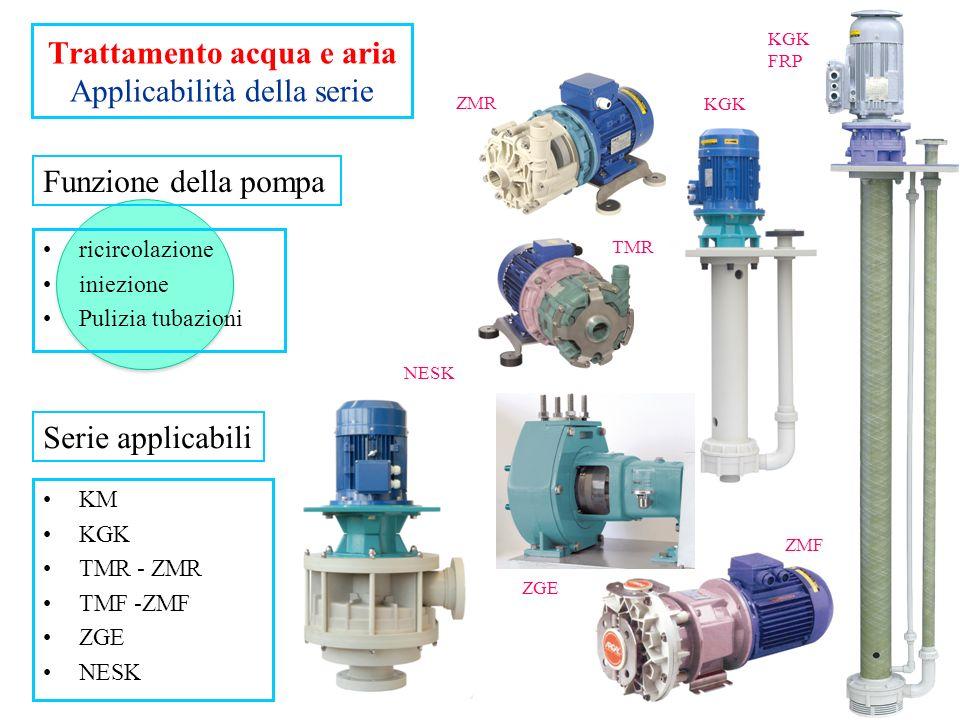 Trattamento acqua e aria Applicabilità della serie KM KGK TMR - ZMR TMF -ZMF ZGE NESK ricircolazione iniezione Pulizia tubazioni Serie applicabili Fun