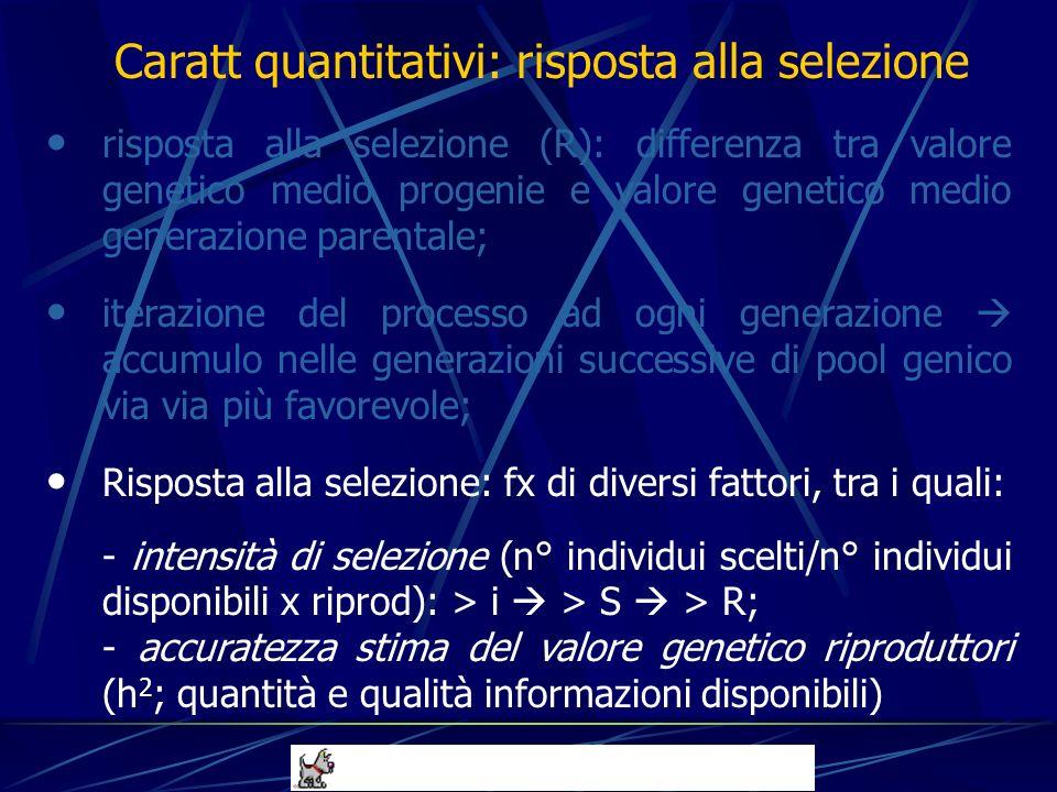 risposta alla selezione (R): differenza tra valore genetico medio progenie e valore genetico medio generazione parentale; iterazione del processo ad o