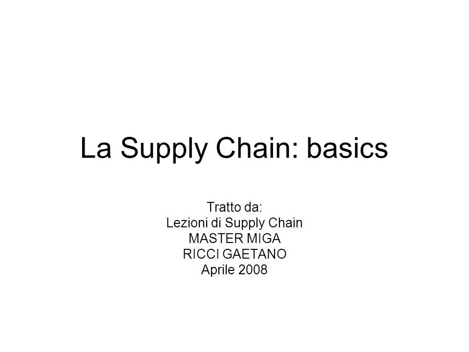 La Supply Chain: basics Tratto da: Lezioni di Supply Chain MASTER MIGA RICCI GAETANO Aprile 2008