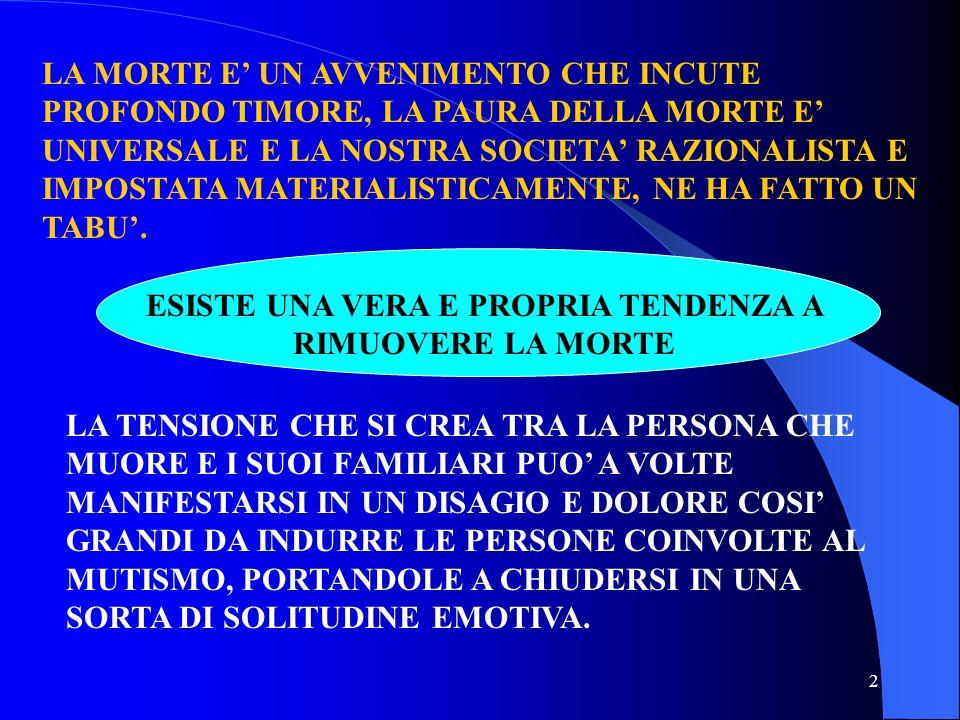 12 GLI ATTEGGIAMENTI DA EVITARE IN QUANTO ERRORI TERAPEUTICI PROVOCARE FERITE NARCISISTICHE (ATTEGGIAMENTI IRONICI CRITICI DI NON ACCETTAZIONE PROVOCARE FERITE NARCISISTICHE (ATTEGGIAMENTI IRONICI CRITICI DI NON ACCETTAZIONE AVERE UN APPROCCIO FRETTOLOSO AVERE UN APPROCCIO FRETTOLOSO IL NON ASCOLTO ASCOLTARE POCO, PARLARE MOLTO IL NON ASCOLTO ASCOLTARE POCO, PARLARE MOLTO LA CONTRAPPOSIZIONE SIMMETRICA CON IL PAZIENTE (METTERSI IN CONTRASTO O IN POLEMICA)LA CONTRAPPOSIZIONE SIMMETRICA CON IL PAZIENTE (METTERSI IN CONTRASTO O IN POLEMICA) NON ACCETTARE LE OBIEZIONI O LE CRITICHE DEL PAZIENTE (VOLER AVERE SEMPRE RAGIONE)NON ACCETTARE LE OBIEZIONI O LE CRITICHE DEL PAZIENTE (VOLER AVERE SEMPRE RAGIONE) LA SOTTO STIMOLAZIONE- LA SOVRA STIMOLAZIOELA SOTTO STIMOLAZIONE- LA SOVRA STIMOLAZIOE DARE INTERPRETAZIONI PRECOCI O AZZARDATEDARE INTERPRETAZIONI PRECOCI O AZZARDATE