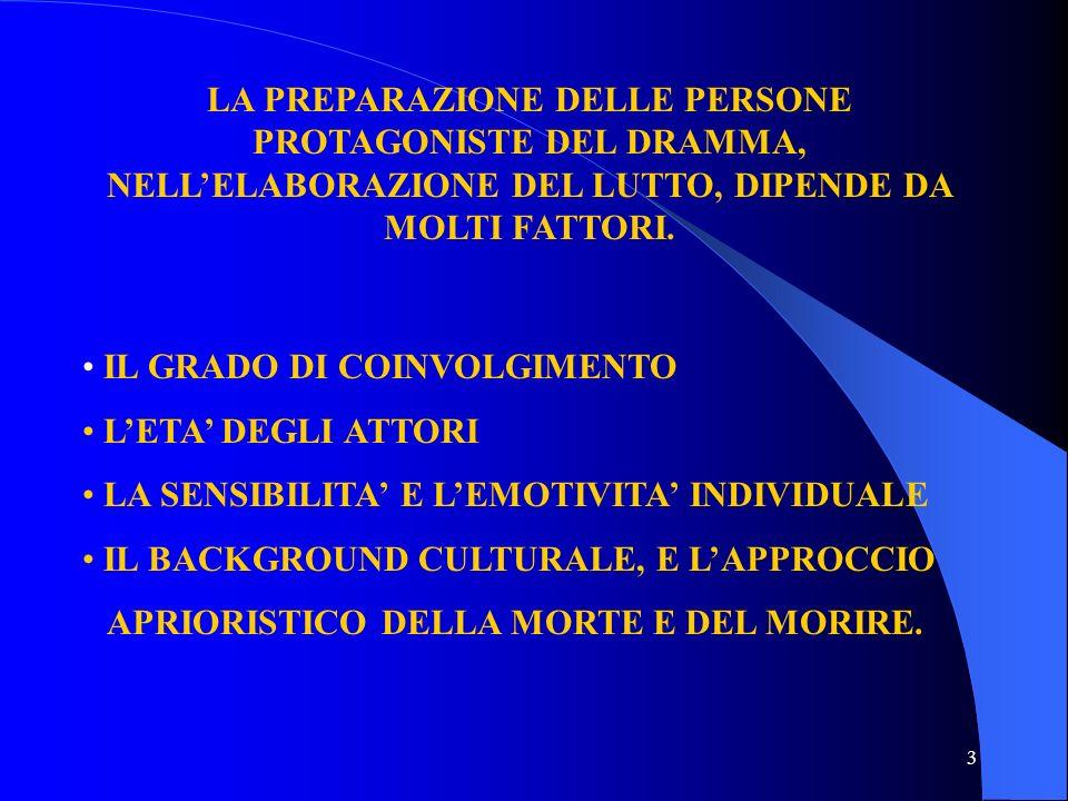 3 LA PREPARAZIONE DELLE PERSONE PROTAGONISTE DEL DRAMMA, NELLELABORAZIONE DEL LUTTO, DIPENDE DA MOLTI FATTORI.