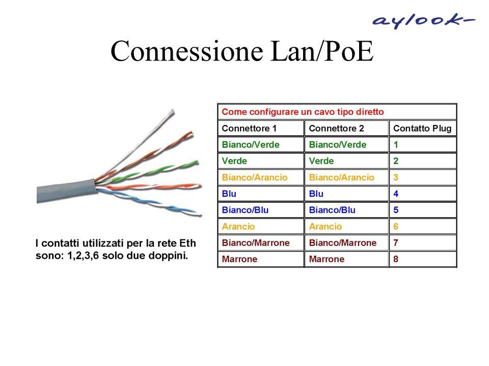 Connessione Lan/PoE