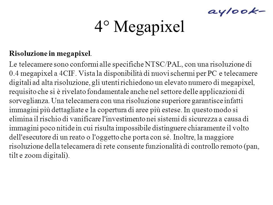 4° Megapixel Risoluzione in megapixel. Le telecamere sono conformi alle specifiche NTSC/PAL, con una risoluzione di 0.4 megapixel a 4CIF. Vista la dis