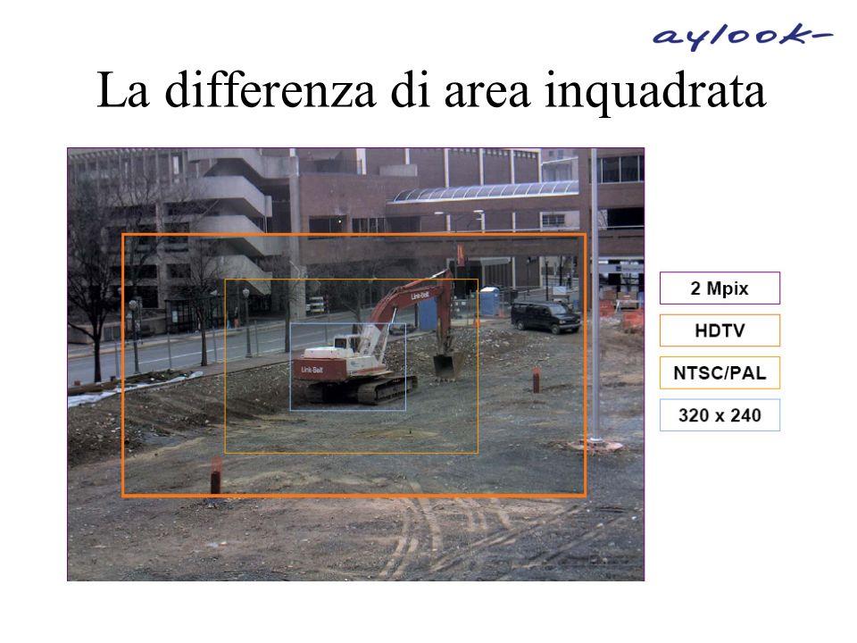La differenza di area inquadrata