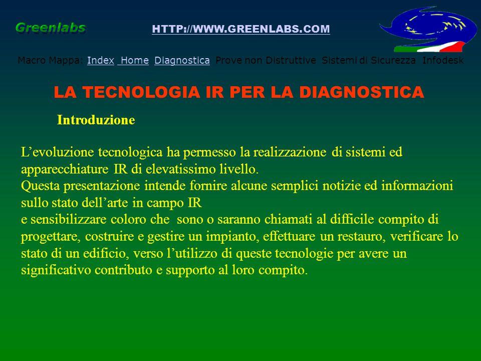HTTP://WWW.GREENLABS.COM Macro Mappa: Index Home Diagnostica Prove non Distruttive Sistemi di Sicurezza InfodeskIndex HomeDiagnostica LA TECNOLOGIA IR PER LA DIAGNOSTICA Concetti di base Con il vocabolo Infrarosso (IR) si indica la porzione di spettro elettromagnetico compresa tra il Visibile (VIS) e le onde Radio.