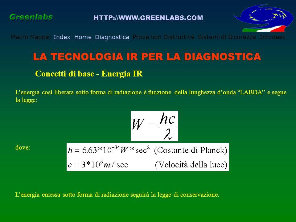 HTTP://WWW.GREENLABS.COM Macro Mappa: Index Home Diagnostica Prove non Distruttive Sistemi di Sicurezza InfodeskIndex HomeDiagnostica LA TECNOLOGIA IR