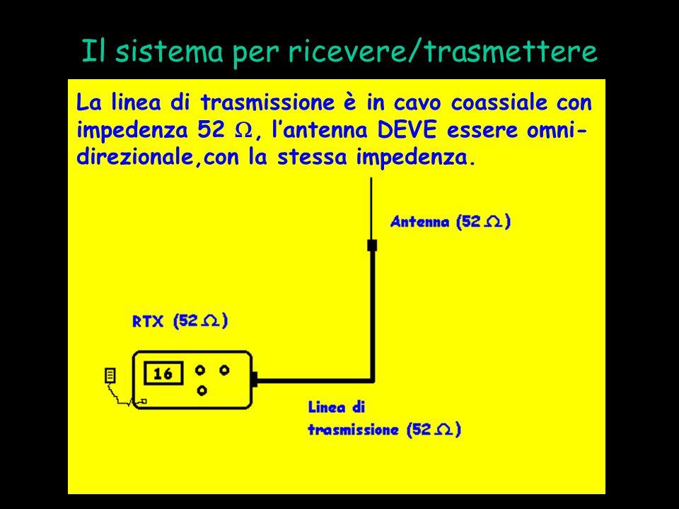 Il sistema per ricevere/trasmettere La linea di trasmissione è in cavo coassiale con impedenza 52, lantenna DEVE essere omni- direzionale,con la stess