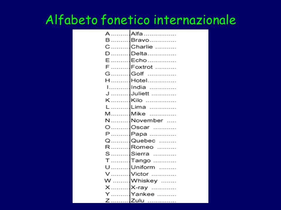 Alfabeto fonetico internazionale