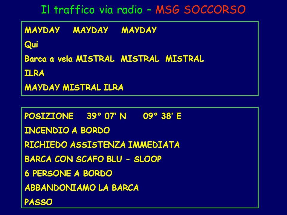Il traffico via radio – MSG SOCCORSO MAYDAY MAYDAY MAYDAY Qui Barca a vela MISTRAL MISTRAL MISTRAL ILRA MAYDAY MISTRAL ILRA POSIZIONE 39° 07 N 09° 38