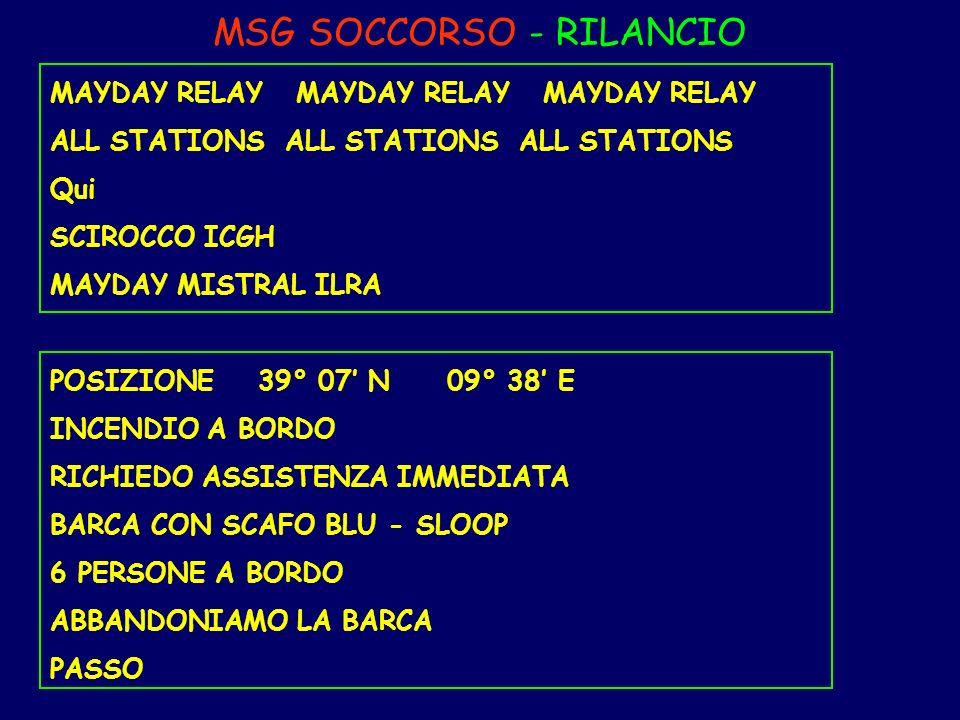 MSG SOCCORSO - RILANCIO MAYDAY RELAY MAYDAY RELAY MAYDAY RELAY ALL STATIONS ALL STATIONS ALL STATIONS Qui SCIROCCO ICGH MAYDAY MISTRAL ILRA POSIZIONE