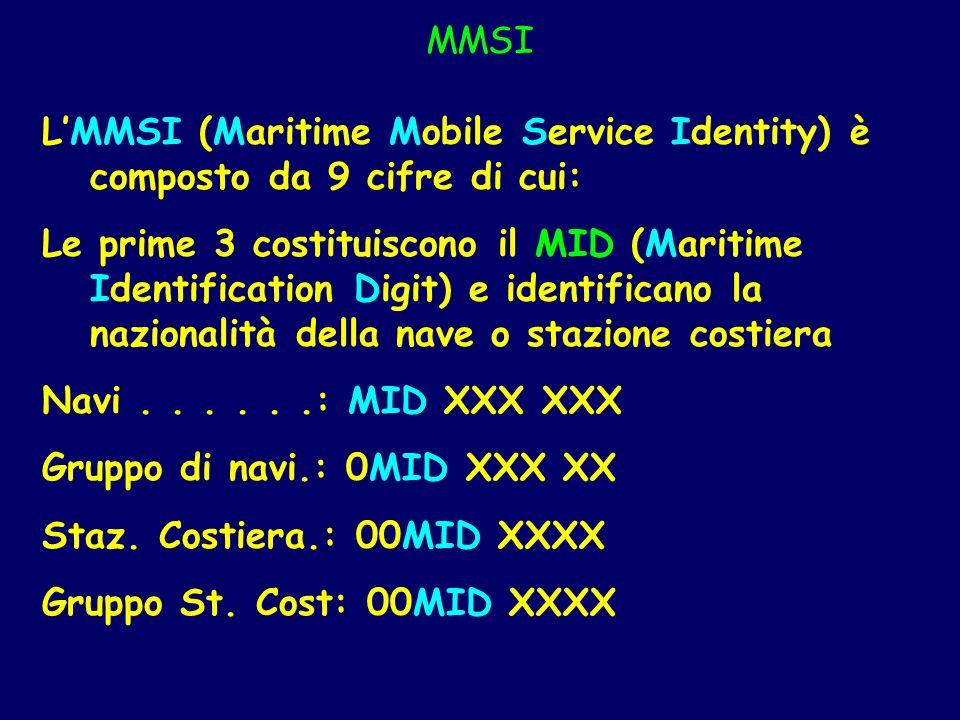 MMSI LMMSI (Maritime Mobile Service Identity) è composto da 9 cifre di cui: Le prime 3 costituiscono il MID (Maritime Identification Digit) e identifi