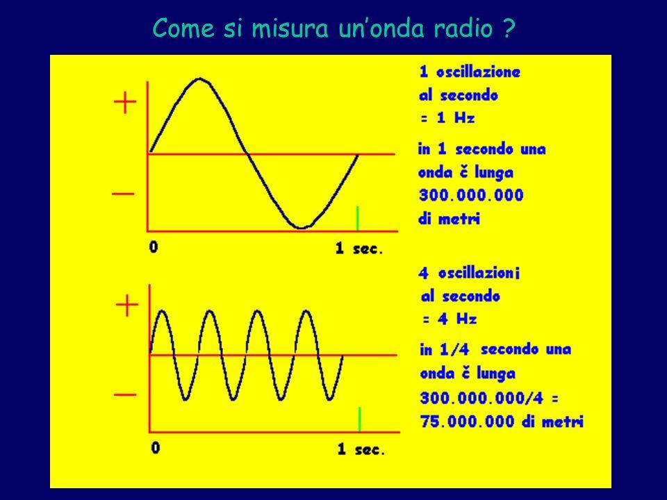 Come si misura unonda radio ?