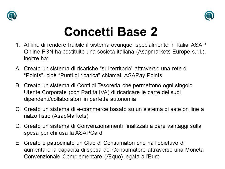 Concetti Base 2 1.Al fine di rendere fruibile il sistema ovunque, specialmente in Italia, ASAP Online PSN ha costituito una società italiana (Asapmark