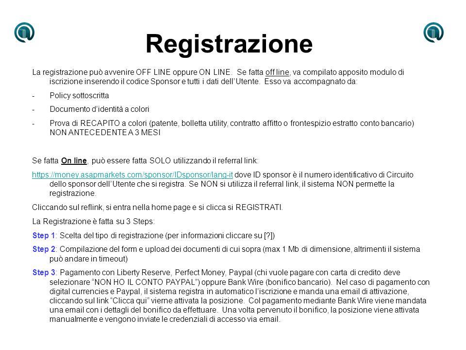 Registrazione La registrazione può avvenire OFF LINE oppure ON LINE. Se fatta off line, va compilato apposito modulo di iscrizione inserendo il codice