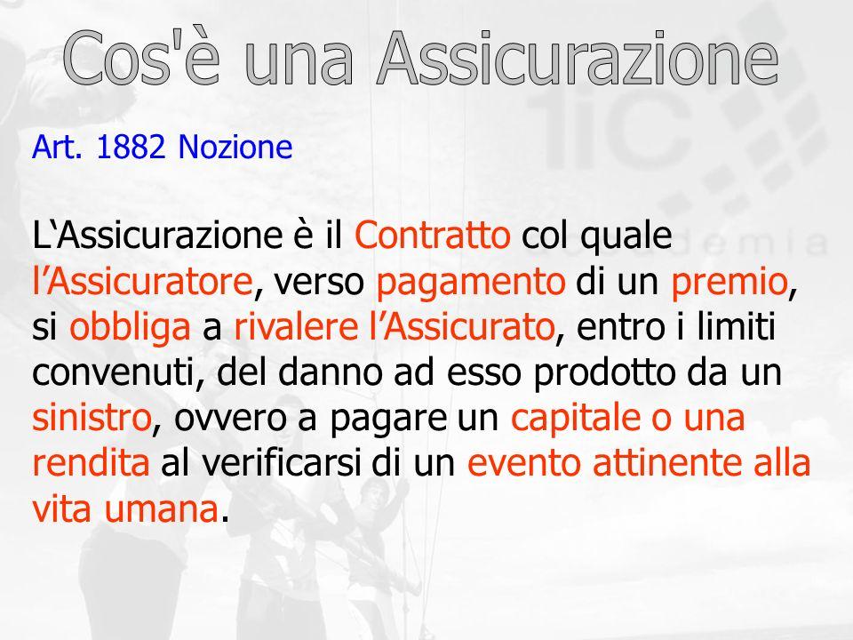 Art. 1882 Nozione LAssicurazione è il Contratto col quale lAssicuratore, verso pagamento di un premio, si obbliga a rivalere lAssicurato, entro i limi