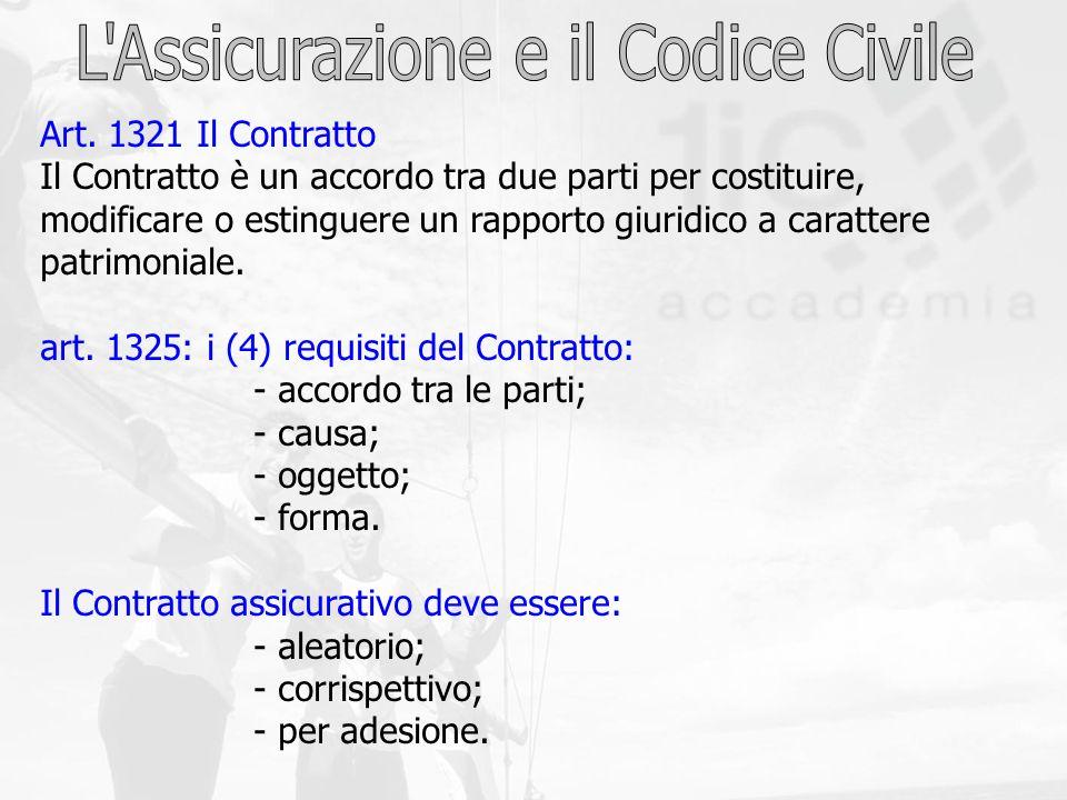 Art. 1321 Il Contratto Il Contratto è un accordo tra due parti per costituire, modificare o estinguere un rapporto giuridico a carattere patrimoniale.