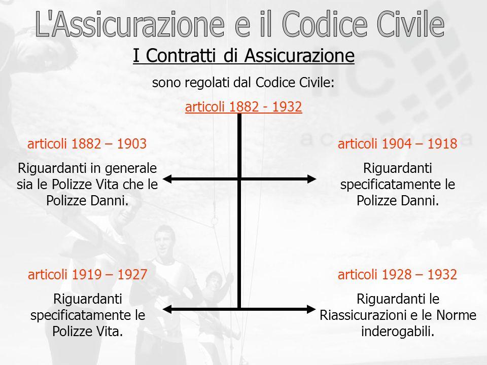I Contratti di Assicurazione sono regolati dal Codice Civile: articoli 1882 - 1932 articoli 1919 – 1927 Riguardanti specificatamente le Polizze Vita.