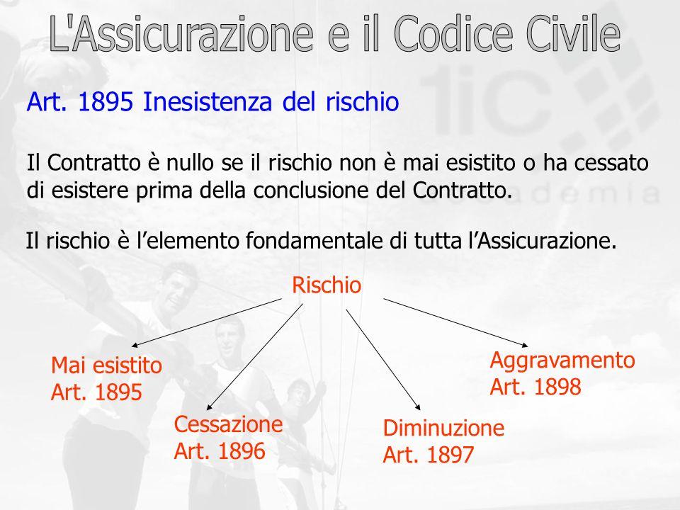 Art. 1895 Inesistenza del rischio Il Contratto è nullo se il rischio non è mai esistito o ha cessato di esistere prima della conclusione del Contratto