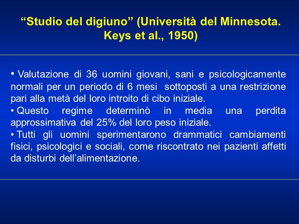 Studio del digiuno (Università del Minnesota. Keys et al., 1950) Valutazione di 36 uomini giovani, sani e psicologicamente normali per un periodo di 6