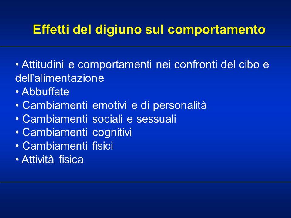 Effetti del digiuno sul comportamento Attitudini e comportamenti nei confronti del cibo e dellalimentazione Abbuffate Cambiamenti emotivi e di persona
