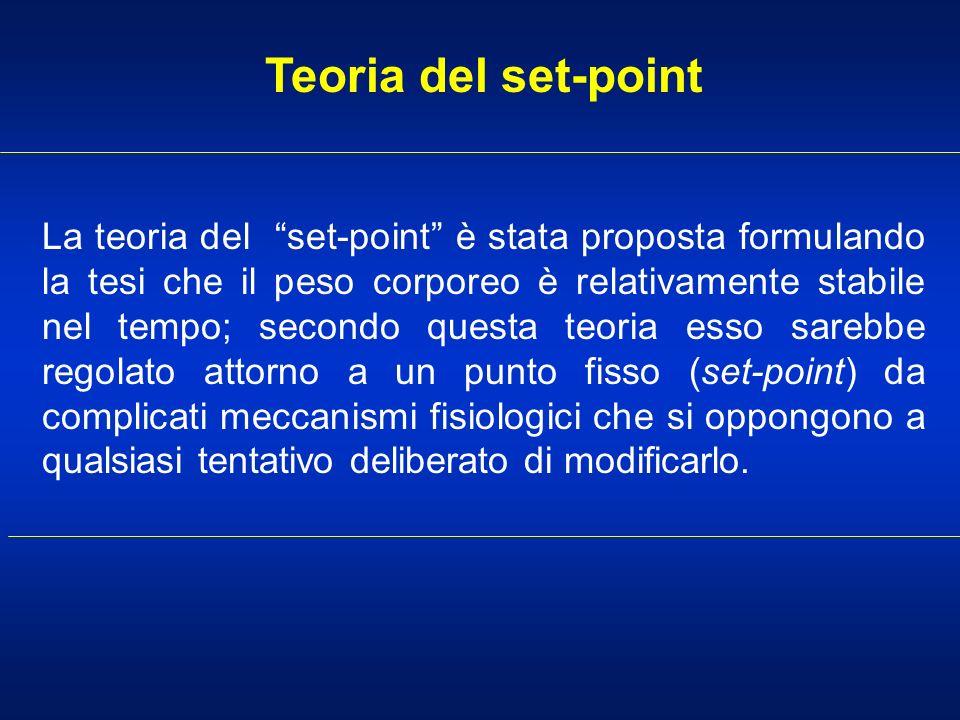 Teoria del set-point La teoria del set-point è stata proposta formulando la tesi che il peso corporeo è relativamente stabile nel tempo; secondo quest