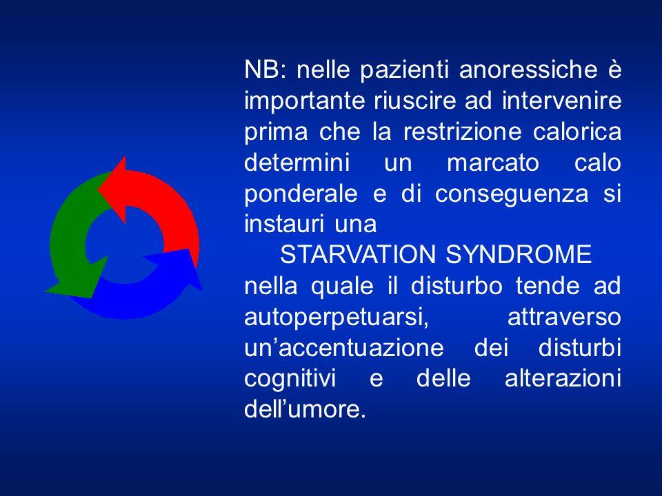 NB: nelle pazienti anoressiche è importante riuscire ad intervenire prima che la restrizione calorica determini un marcato calo ponderale e di consegu