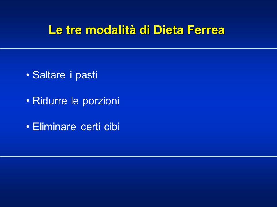 Le tre modalità di Dieta Ferrea Saltare i pasti Ridurre le porzioni Eliminare certi cibi
