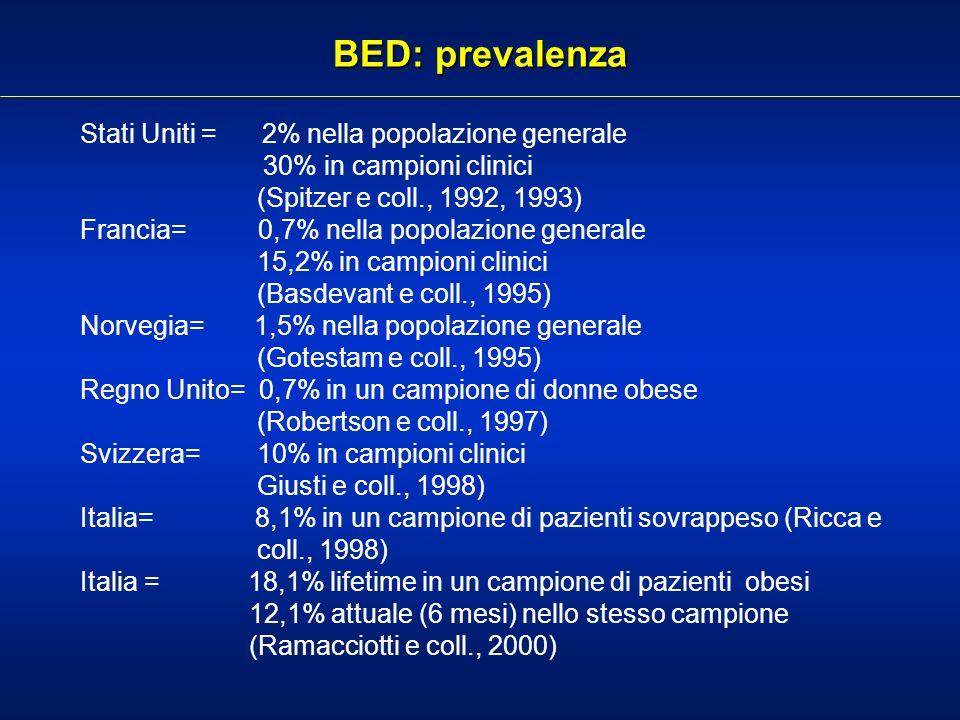 BED: prevalenza Stati Uniti = 2% nella popolazione generale 30% in campioni clinici (Spitzer e coll., 1992, 1993) Francia= 0,7% nella popolazione gene
