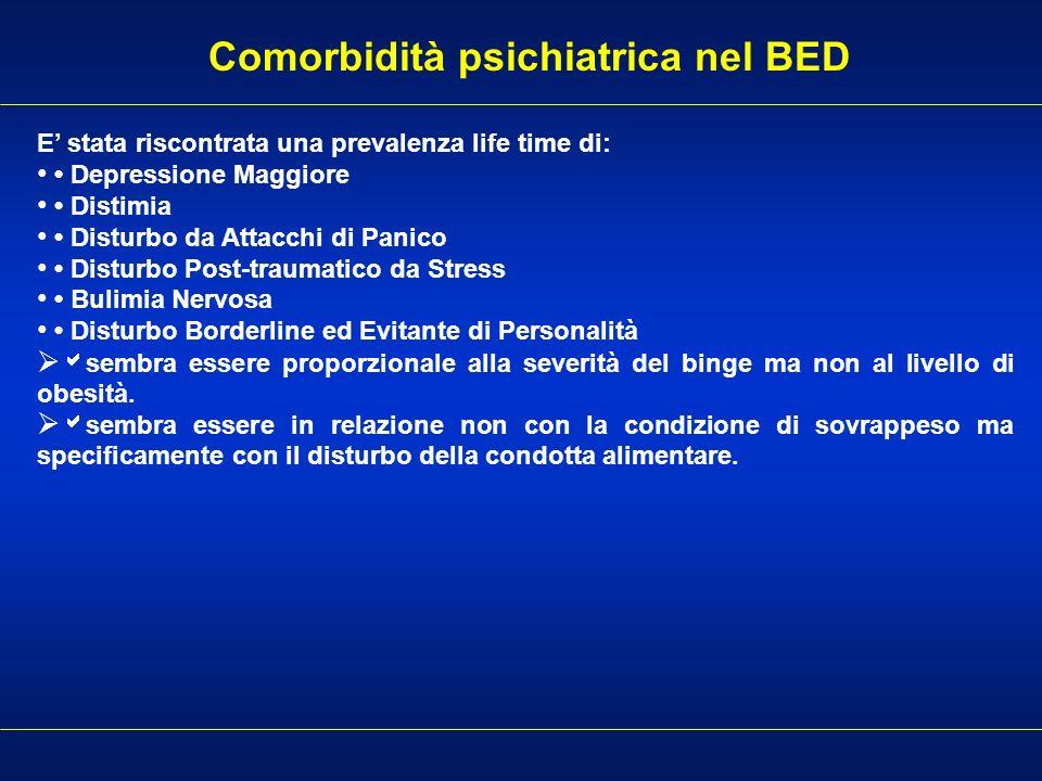 Comorbidità psichiatrica nel BED E stata riscontrata una prevalenza life time di: Depressione Maggiore Distimia Disturbo da Attacchi di Panico Disturb
