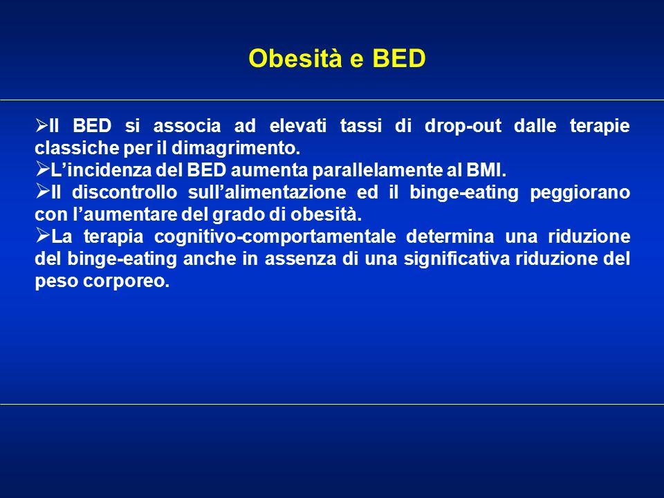Obesità e BED Il BED si associa ad elevati tassi di drop-out dalle terapie classiche per il dimagrimento. Lincidenza del BED aumenta parallelamente al