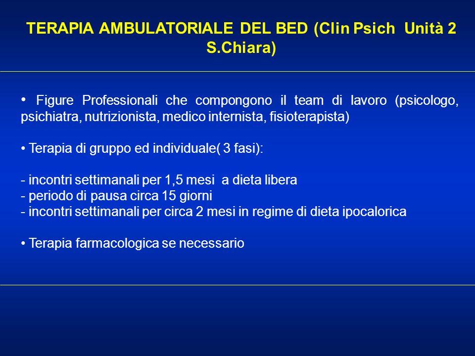 TERAPIA AMBULATORIALE DEL BED (Clin Psich Unità 2 S.Chiara) Figure Professionali che compongono il team di lavoro (psicologo, psichiatra, nutrizionist