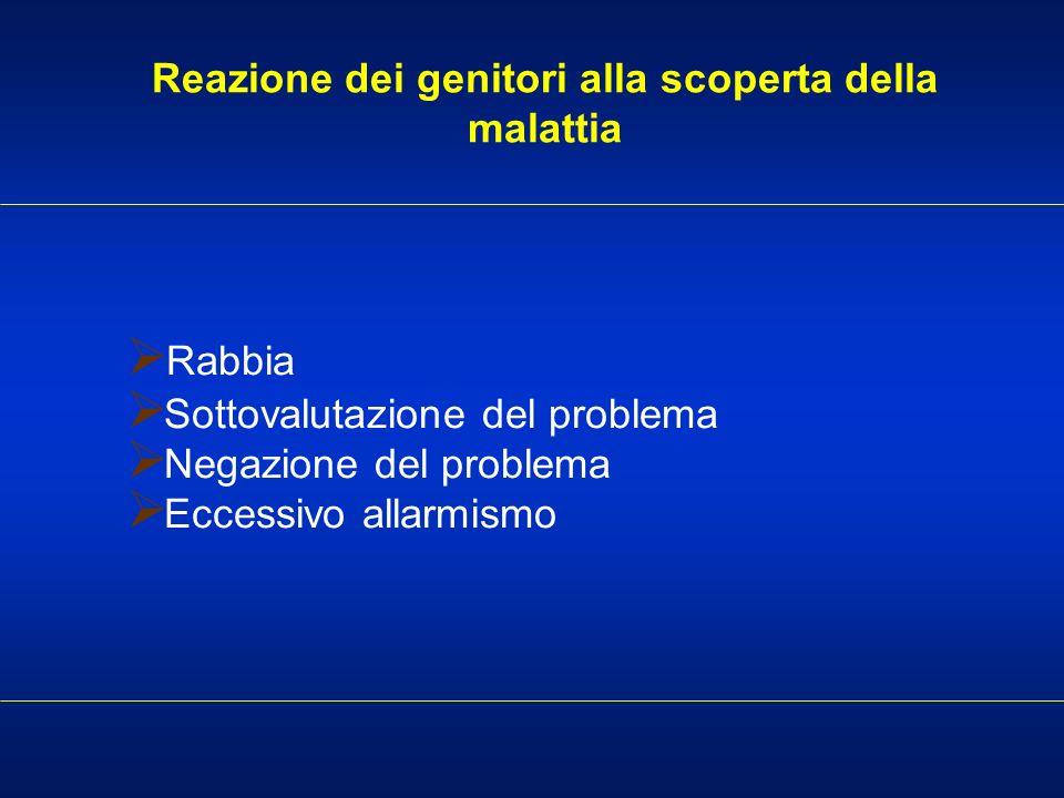 Reazione dei genitori alla scoperta della malattia Rabbia Sottovalutazione del problema Negazione del problema Eccessivo allarmismo