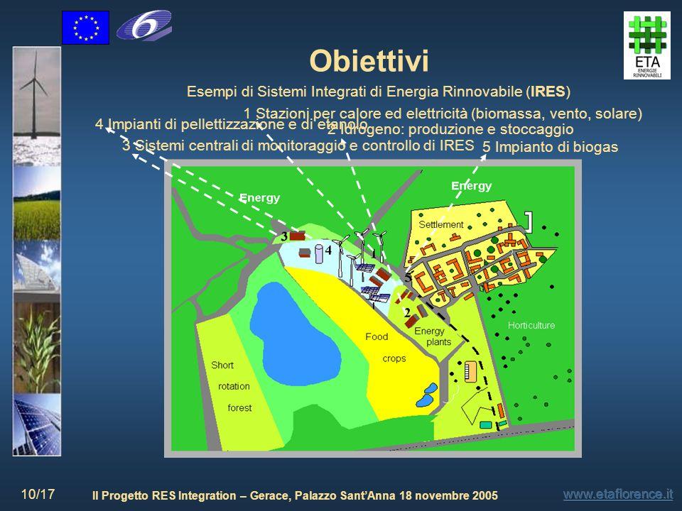 Il Progetto RES Integration – Gerace, Palazzo SantAnna 18 novembre 2005 10/17 Obiettivi Esempi di Sistemi Integrati di Energia Rinnovabile (IRES) 1 St
