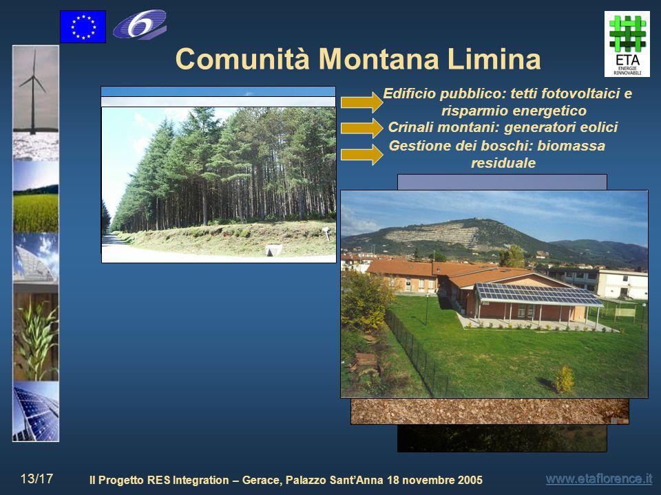 Il Progetto RES Integration – Gerace, Palazzo SantAnna 18 novembre 2005 13/17 Comunità Montana Limina Edificio pubblico: tetti fotovoltaici e risparmi