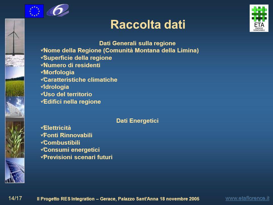 Il Progetto RES Integration – Gerace, Palazzo SantAnna 18 novembre 2005 14/17 Raccolta dati Dati Generali sulla regione Nome della Regione (Comunità M