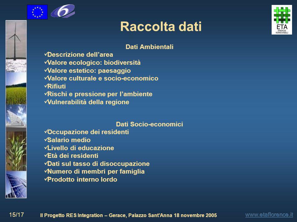 Il Progetto RES Integration – Gerace, Palazzo SantAnna 18 novembre 2005 15/17 Raccolta dati Dati Ambientali Descrizione dellarea Valore ecologico: bio