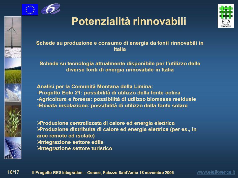 Il Progetto RES Integration – Gerace, Palazzo SantAnna 18 novembre 2005 16/17 Potenzialità rinnovabili Schede su produzione e consumo di energia da fo