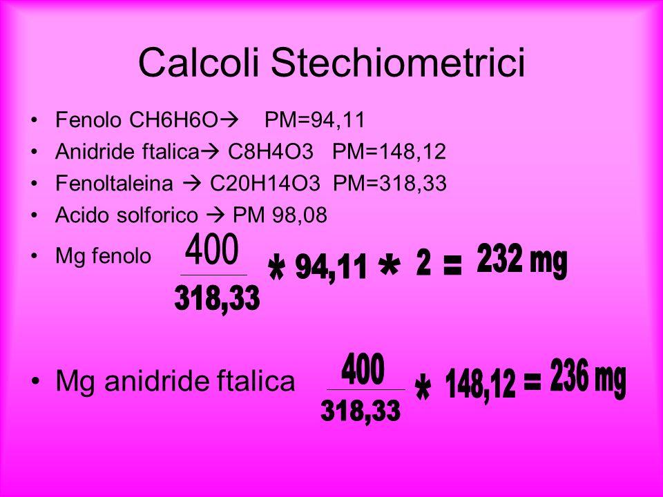 Calcoli Stechiometrici Fenolo CH6H6O PM=94,11 Anidride ftalica C8H4O3 PM=148,12 Fenoltaleina C20H14O3 PM=318,33 Acido solforico PM 98,08 Mg fenolo Mg