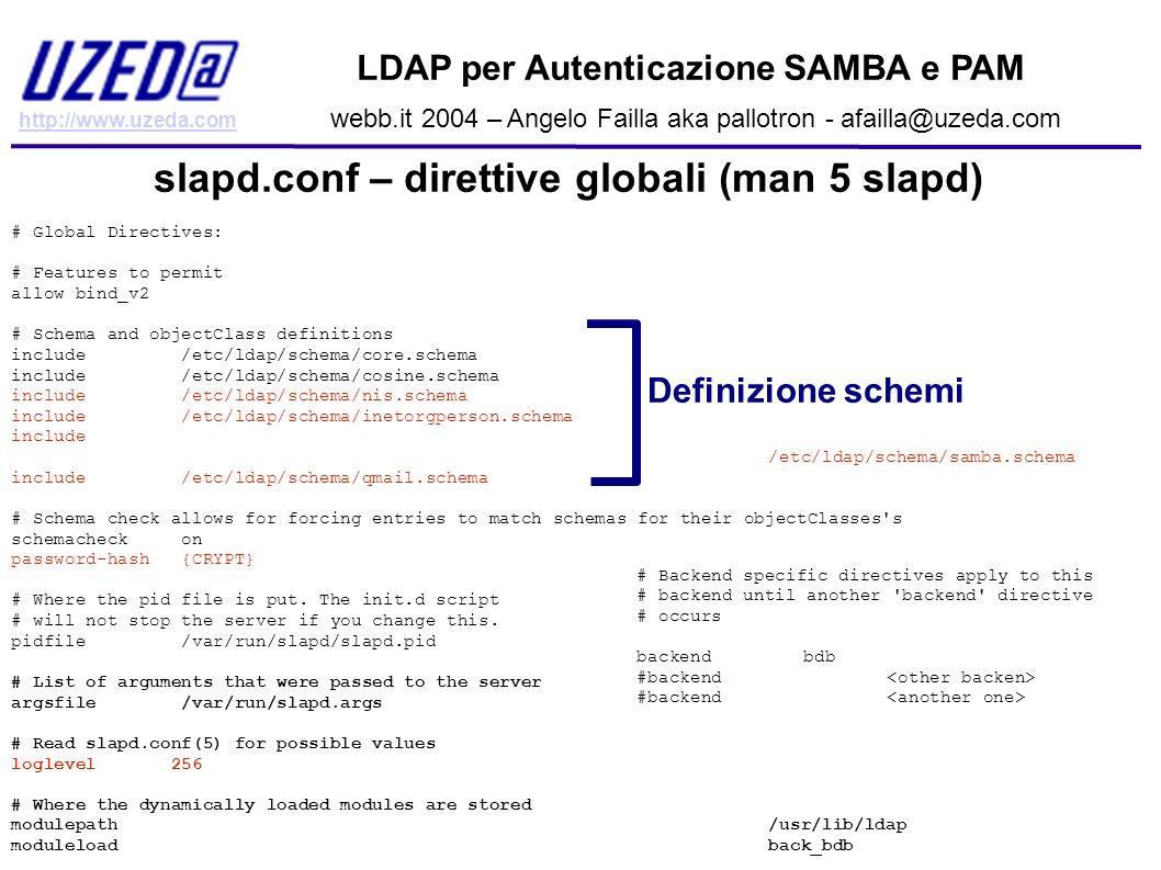 http://www.uzeda.com LDAP per Autenticazione SAMBA e PAM webb.it 2004 – Angelo Failla aka pallotron - afailla@uzeda.com slapd.conf – direttive globali