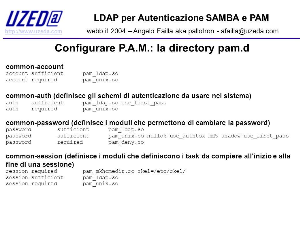 http://www.uzeda.com LDAP per Autenticazione SAMBA e PAM webb.it 2004 – Angelo Failla aka pallotron - afailla@uzeda.com Configurare P.A.M.: la directo