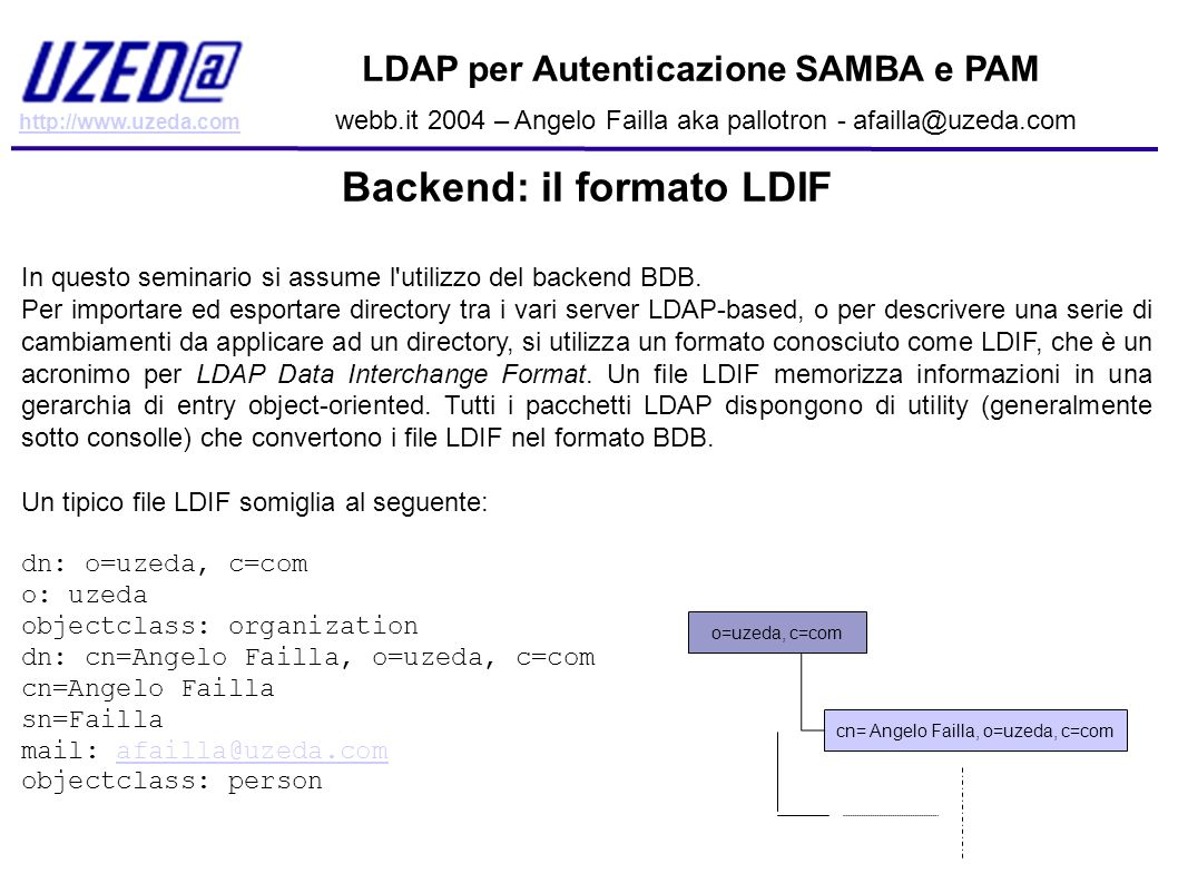 http://www.uzeda.com LDAP per Autenticazione SAMBA e PAM webb.it 2004 – Angelo Failla aka pallotron - afailla@uzeda.com Gli Attributi e gli ObjectClass Come si può vedere dall esempio ogni entry è identificata univocamente da un distinguished name (abbreviato DN), un DN è formato dal nome dell entry seguito a un path formato da più nomi che rintraccia il posizionamento dell entry all interno della struttura ad albero rovesciato che compone la struttura dati del server LDAP (si pensi alla classica rappresentazione di un filesystem).