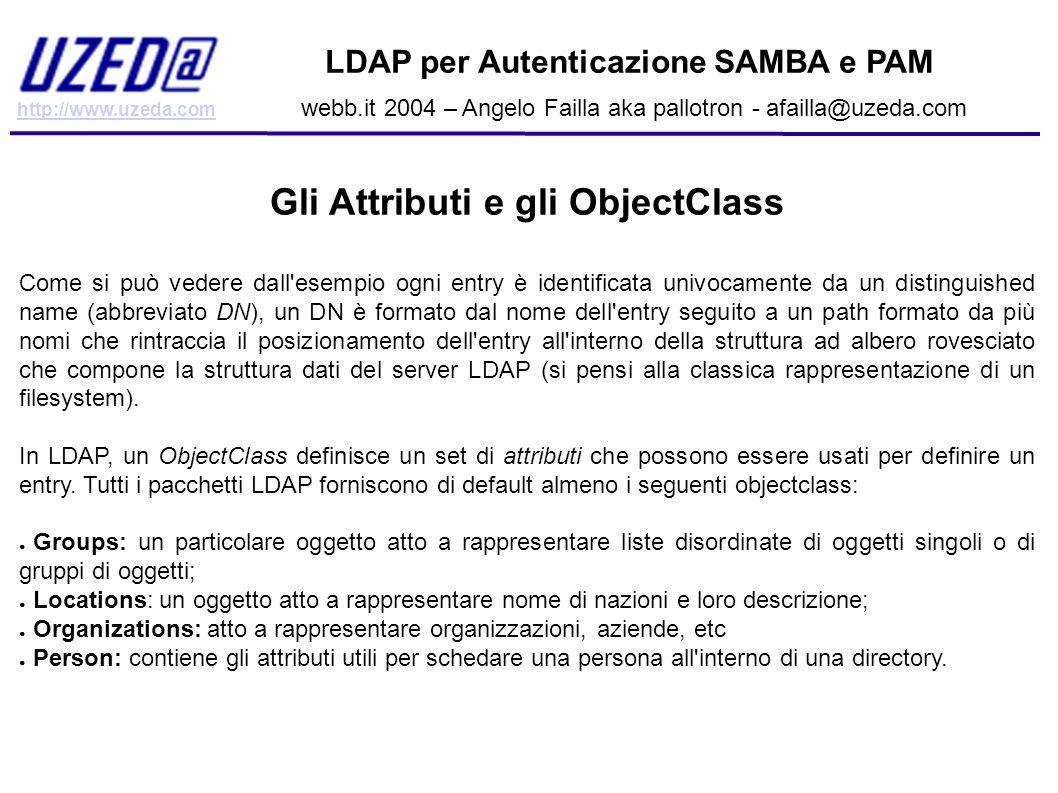 http://www.uzeda.com LDAP per Autenticazione SAMBA e PAM webb.it 2004 – Angelo Failla aka pallotron - afailla@uzeda.com Configurare Samba: il file smb.conf ldap suffix = dc=agencyuzeda, dc=local ldap machine suffix = ou=Hosts,dc=agencyuzeda, dc=local ldap user suffix = ou=People,dc=agencyuzeda, dc=local ldap group suffix = ou=Group, dc=agencyuzeda, dc=local ldap idmap suffix = dc=agencyuzeda, dc=local ldap admin dn = cn=admin,dc=agencyuzeda,dc=local [homes] comment = Home Directories read only = No create mask = 0755 directory mask = 0755 browseable = No [netlogon] comment = Network Logon Service path = /var/samba/netlogon write list = @ntadmin guest ok = Yes share modes = No [profiles] path = /var/samba/profiles read only = No create mask = 0600 directory mask = 0700